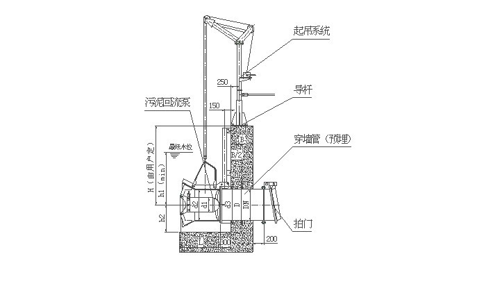 qjb-w污泥回流泵 - 上海万精泵业制造有限公司