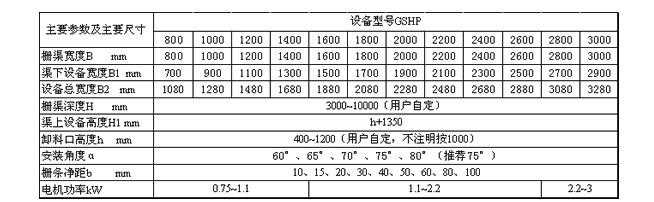 GSHP型回转耙式格栅除污机技术参数